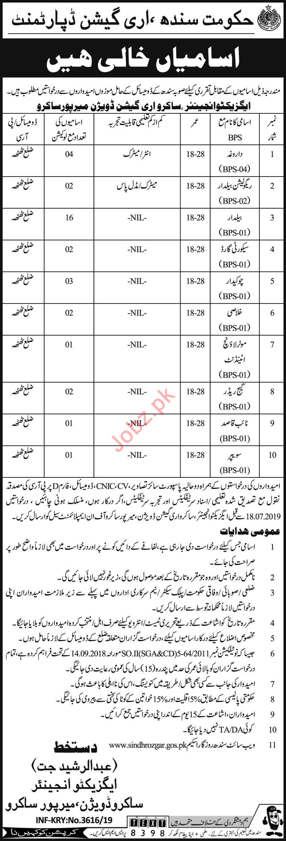 Irrigation Department Jobs 2019 For Mirpur Khas