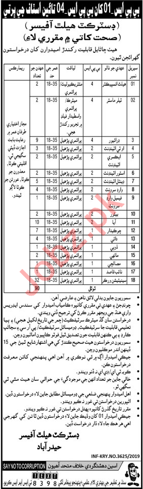 District Health Officer DHO Hyderabad Jobs for Medical Staff