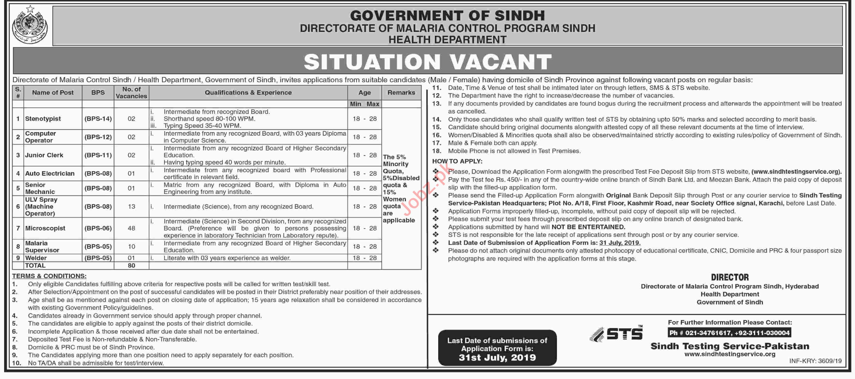 Health Department Jobs 2019 in Sindh via STS