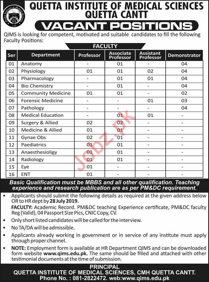 Quetta Institute of Medical Sciences QIMS Faculty Jobs 2019
