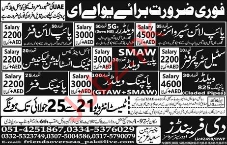 Oil & Gas Company Jobs 2019 in UAE 2019 Job Advertisement