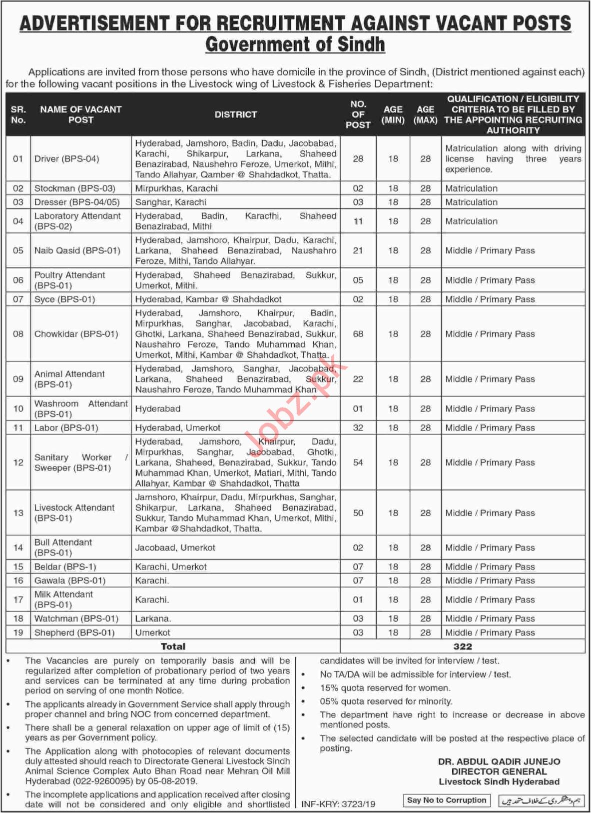 Livestock & Fisheries Department Hyderabad Jobs 2019
