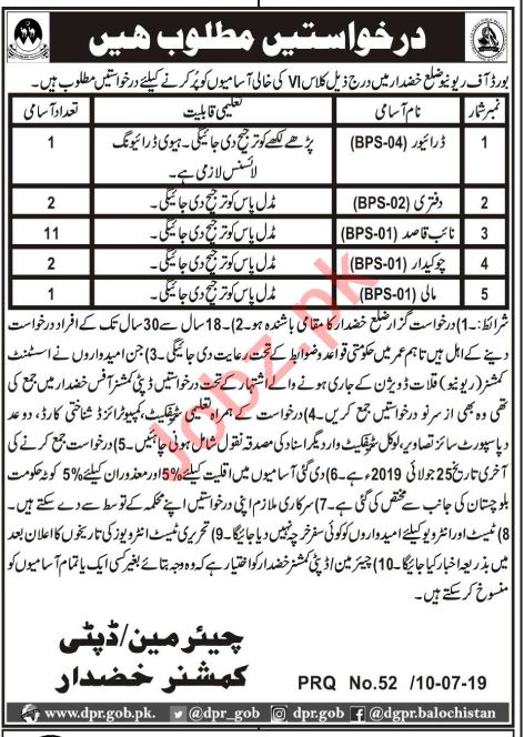 Board Of Revenue Khuzdar Jobs 2019