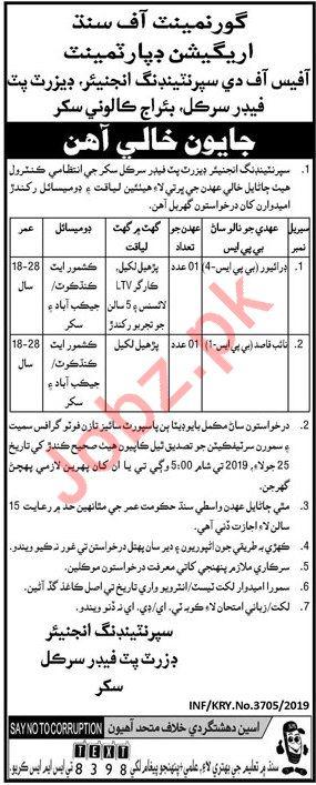 Irrigation Department Jobs 2019 in Sukkur