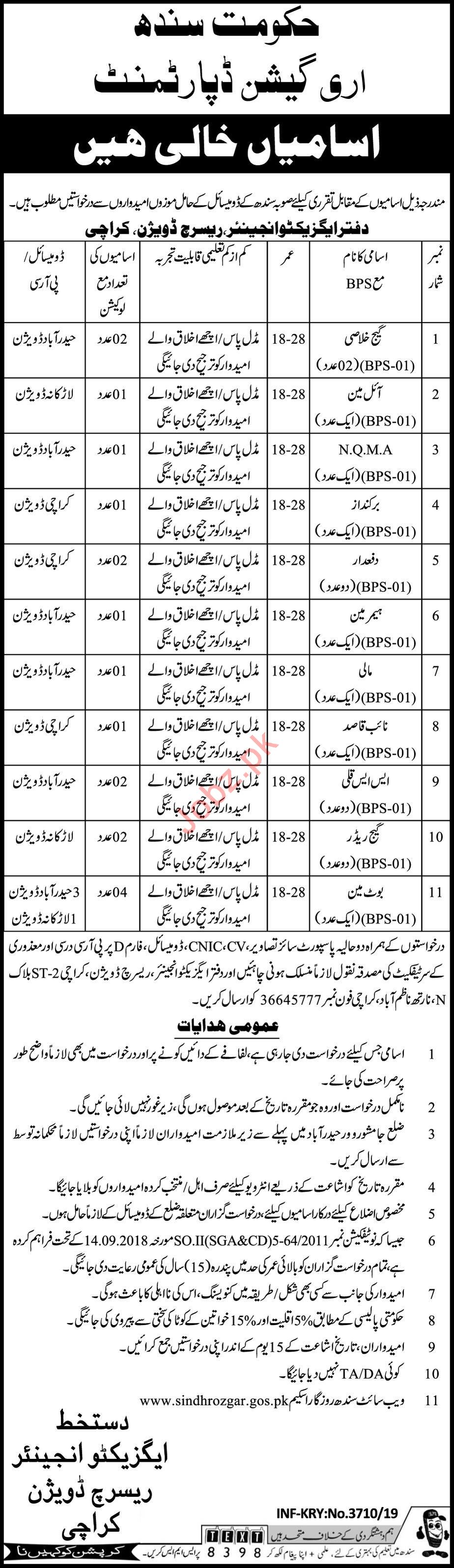 Irrigation Department Karachi Jobs 2019