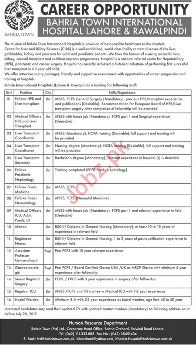 Bahria Town International Hospital Jobs 2019