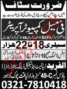 Computer Operator Job 2019 For Lahore