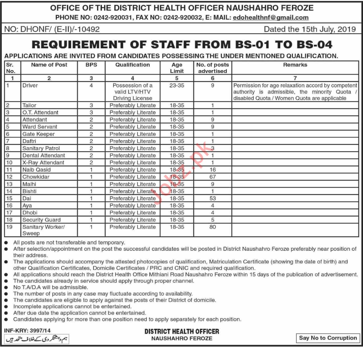 District Health Office Naushahro Feroze Jobs 219