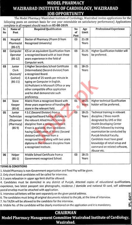 Wazirabad Institute Of Cardiology Jobs 2019