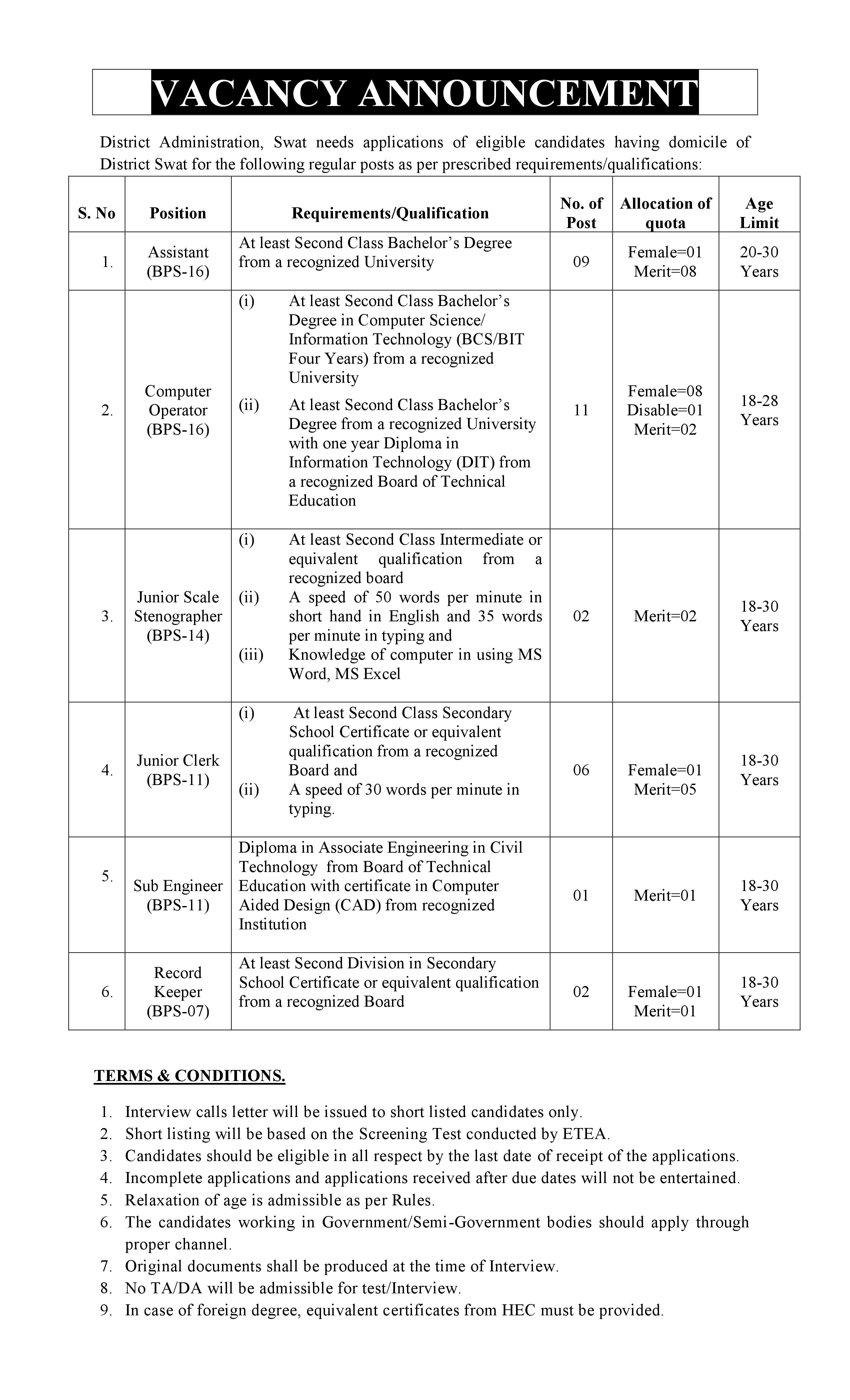 District Administration Swat Jobs 2019