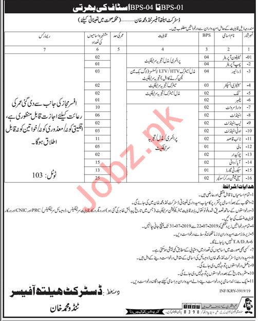 District Health Officer Tando Muhammad Khan Jobs 2019