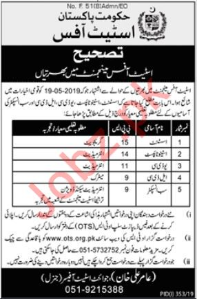 Government Of Pakistan Estate Office Islamabad Jobs 2019