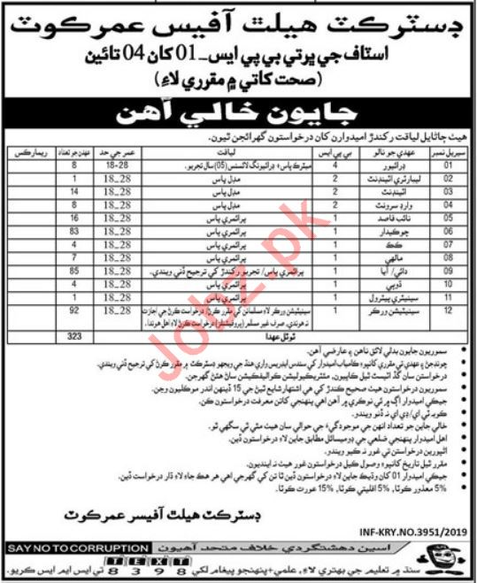 District Health Officer Umerkot Jobs 2019