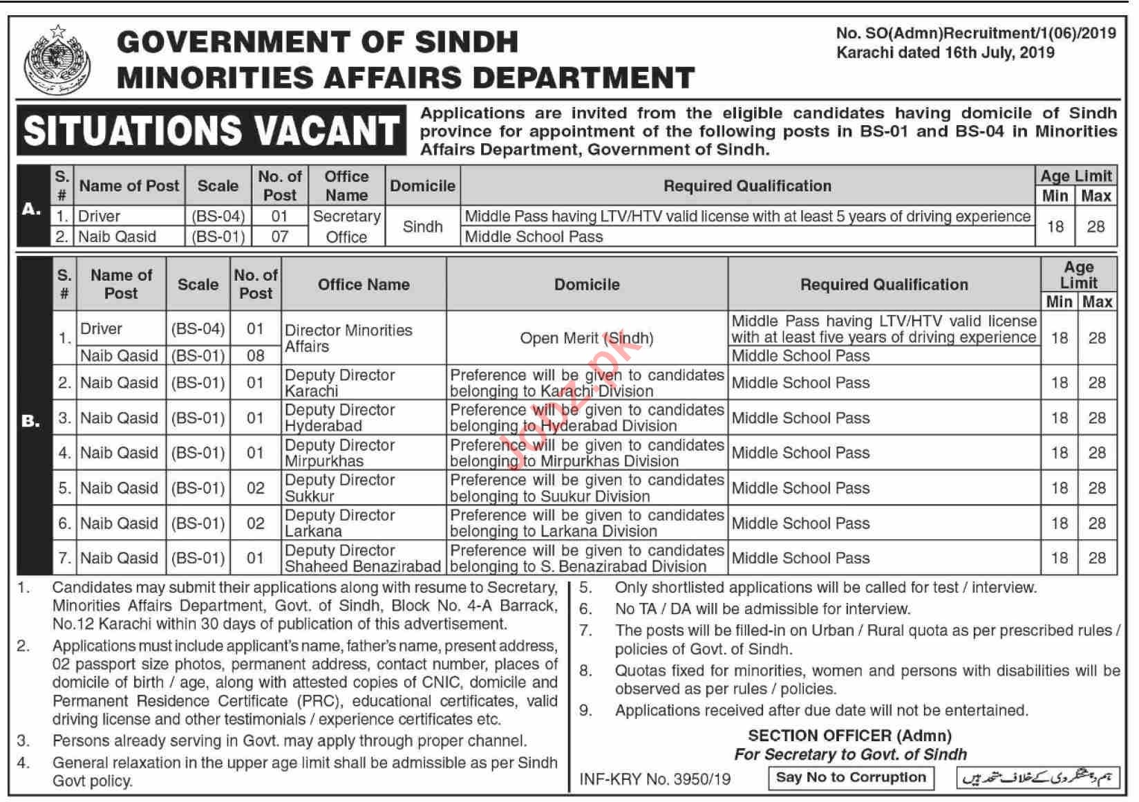 Minorities Affairs Department Sindh Jobs 2019