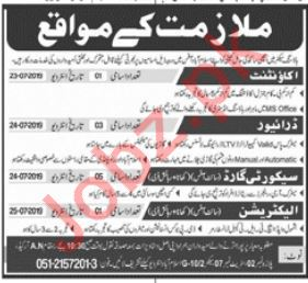 Housing Sector Jobs 2019 in Islamabad Office