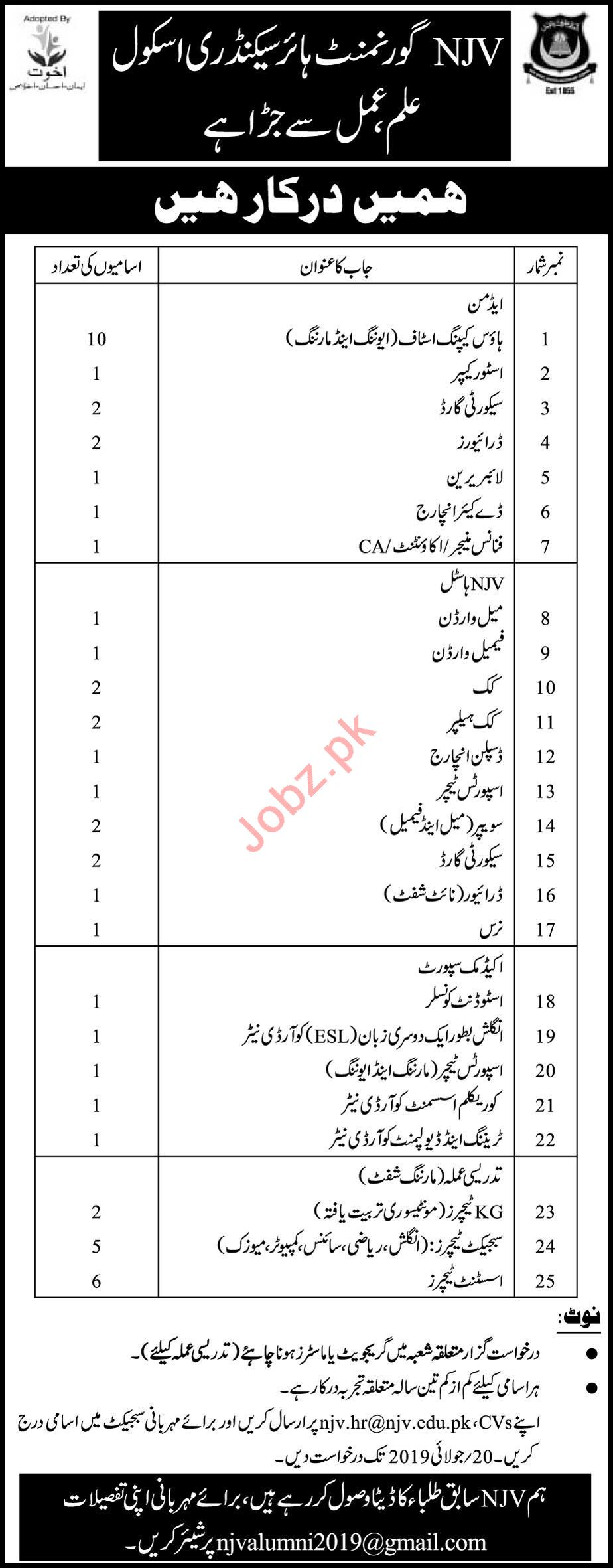 NJV Government Higher Secondary School  Jobs 2019 in Layyah