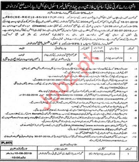 School Education Department Jobs 2019 in Gujranwala
