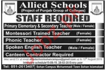 Allied Schools Punjab Group of Colleges Teaching Jobs 2019