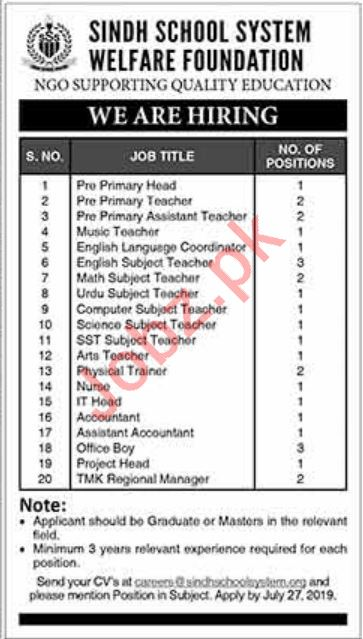 Sindh School System Welfare Foundation Jobs 2019