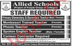 Allied School Sohan Campus Islamabad Jobs 2019