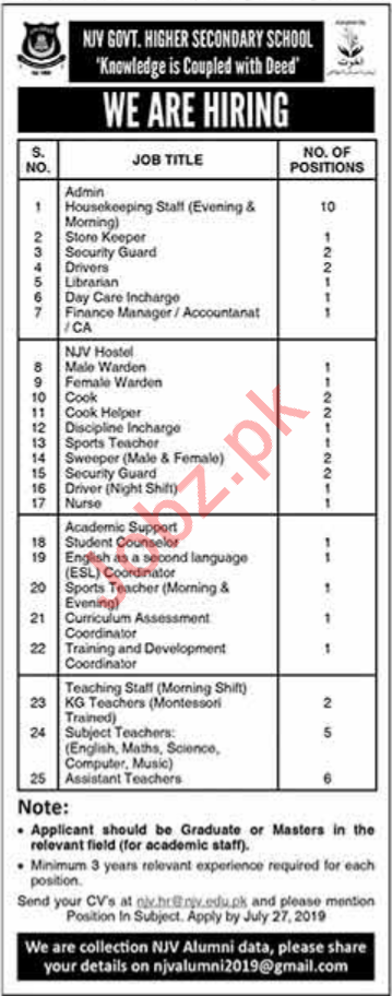NJV Government Higher Secondary School Jobs 2019