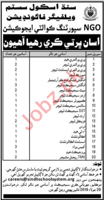 Sindh School System Welfare Foundation NGO Jobs 2019