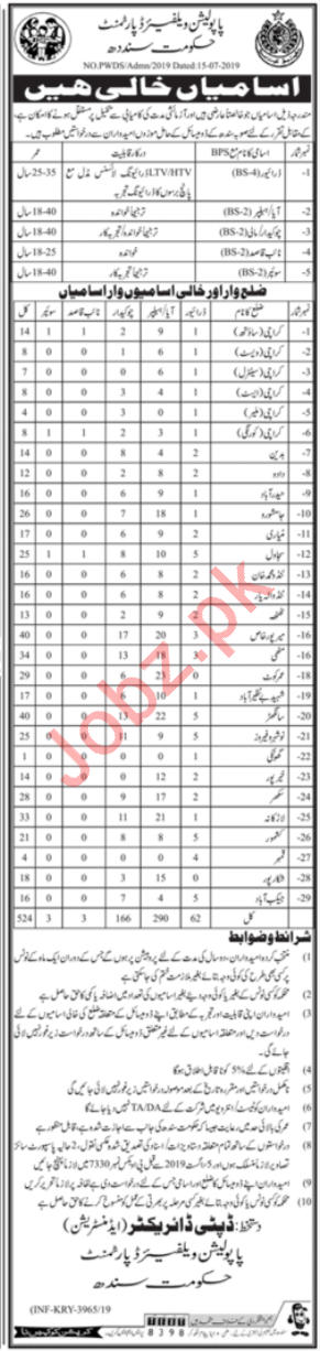 Population Welfare Department PWD Jobs 2019