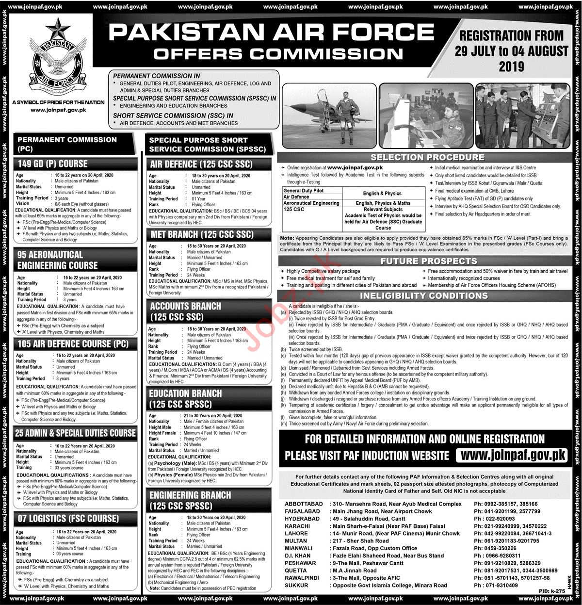 Pakistan Air Force Jobs 2019