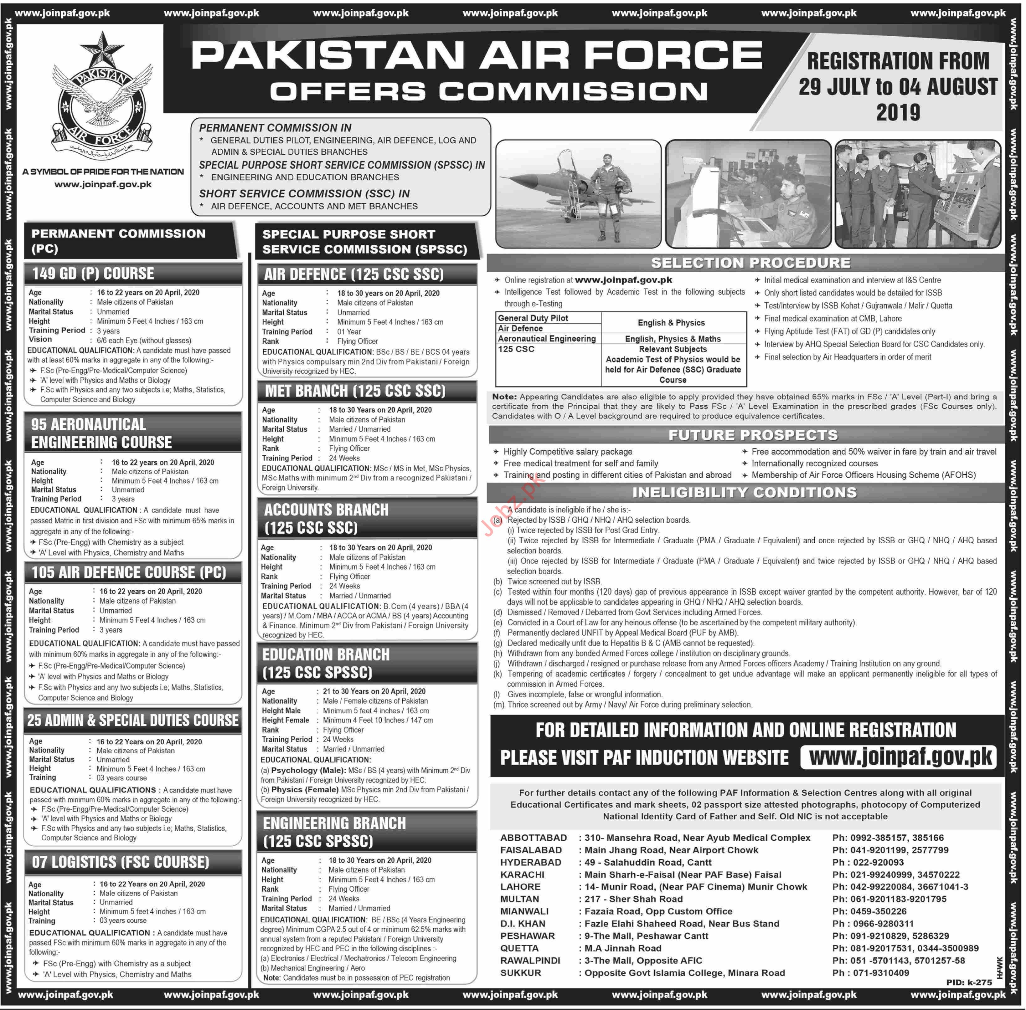 Join Pakistan Air Force PAF As Commissioned Officer