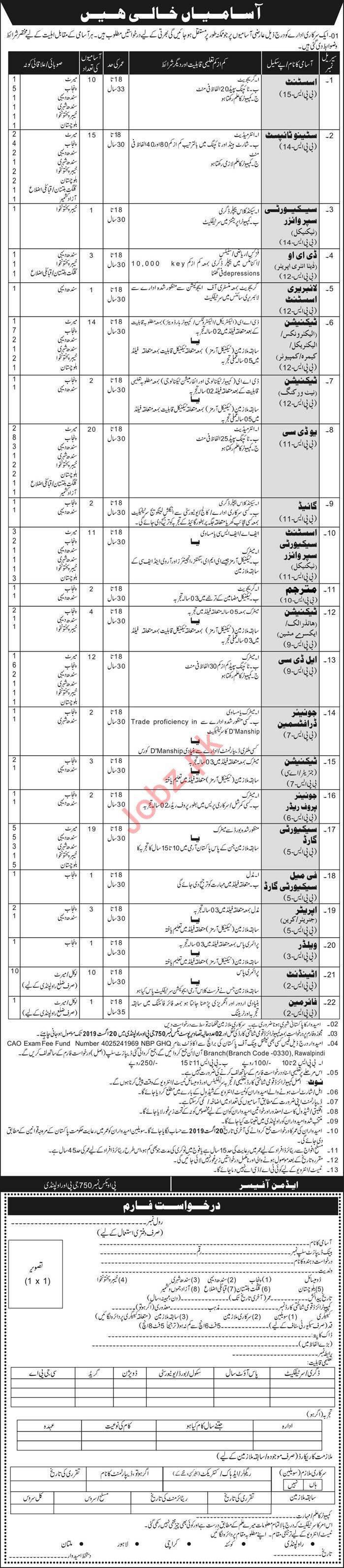 Pak Army General Headquarters GHQ Rawalpindi Jobs 2019 Job