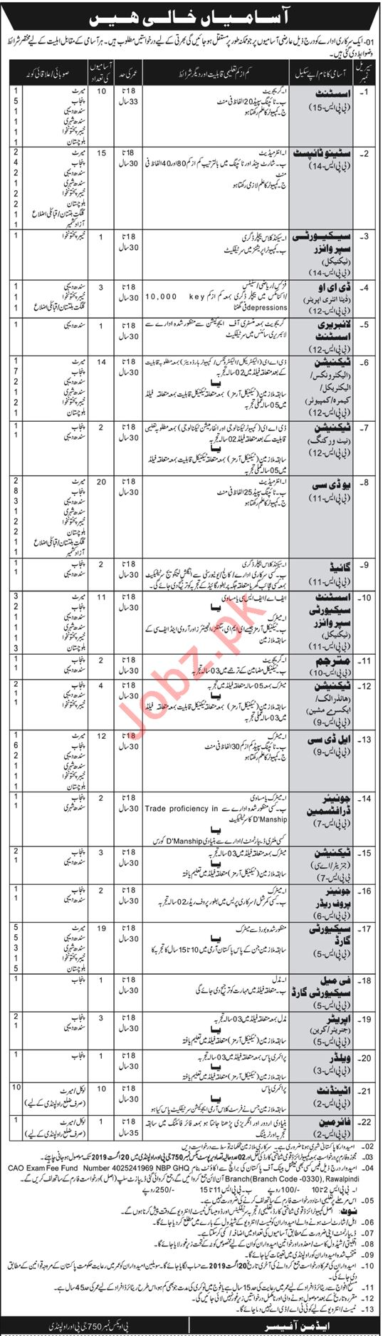 GHQ Pak Army General Headquarters Rawalpindi Jobs 2019