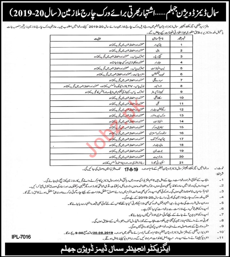 Small Dams Division Jobs 2019 in Jhelum