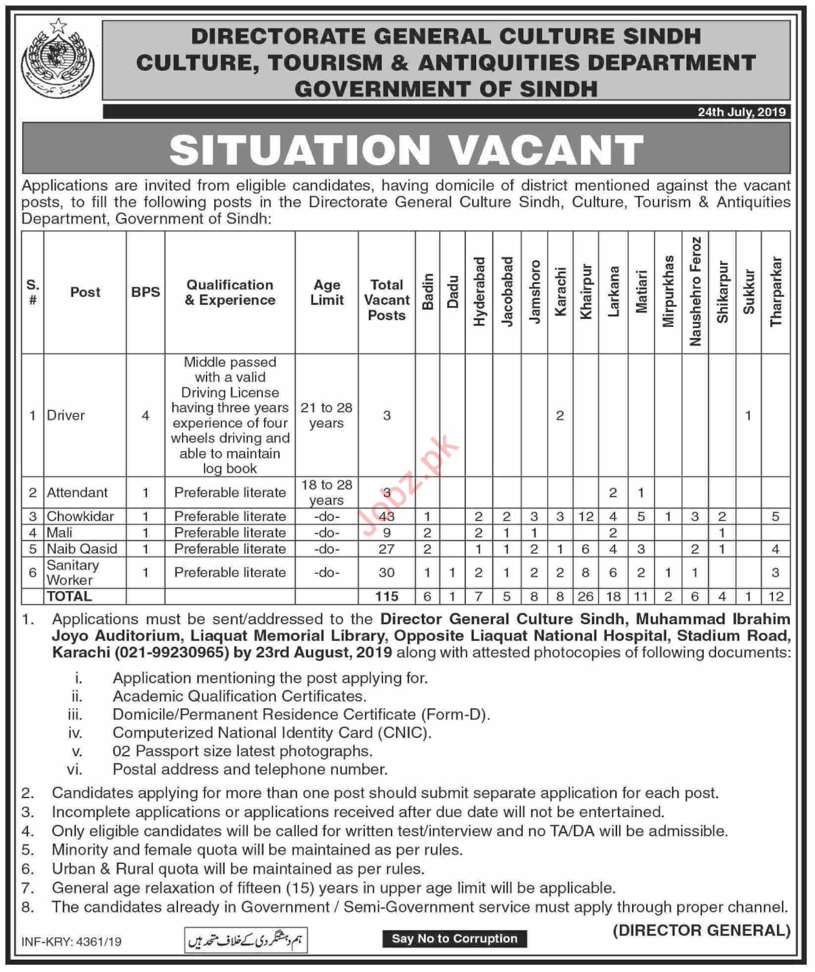 Culture Tourism & Antiquities Department Karachi Jobs 2019 Job