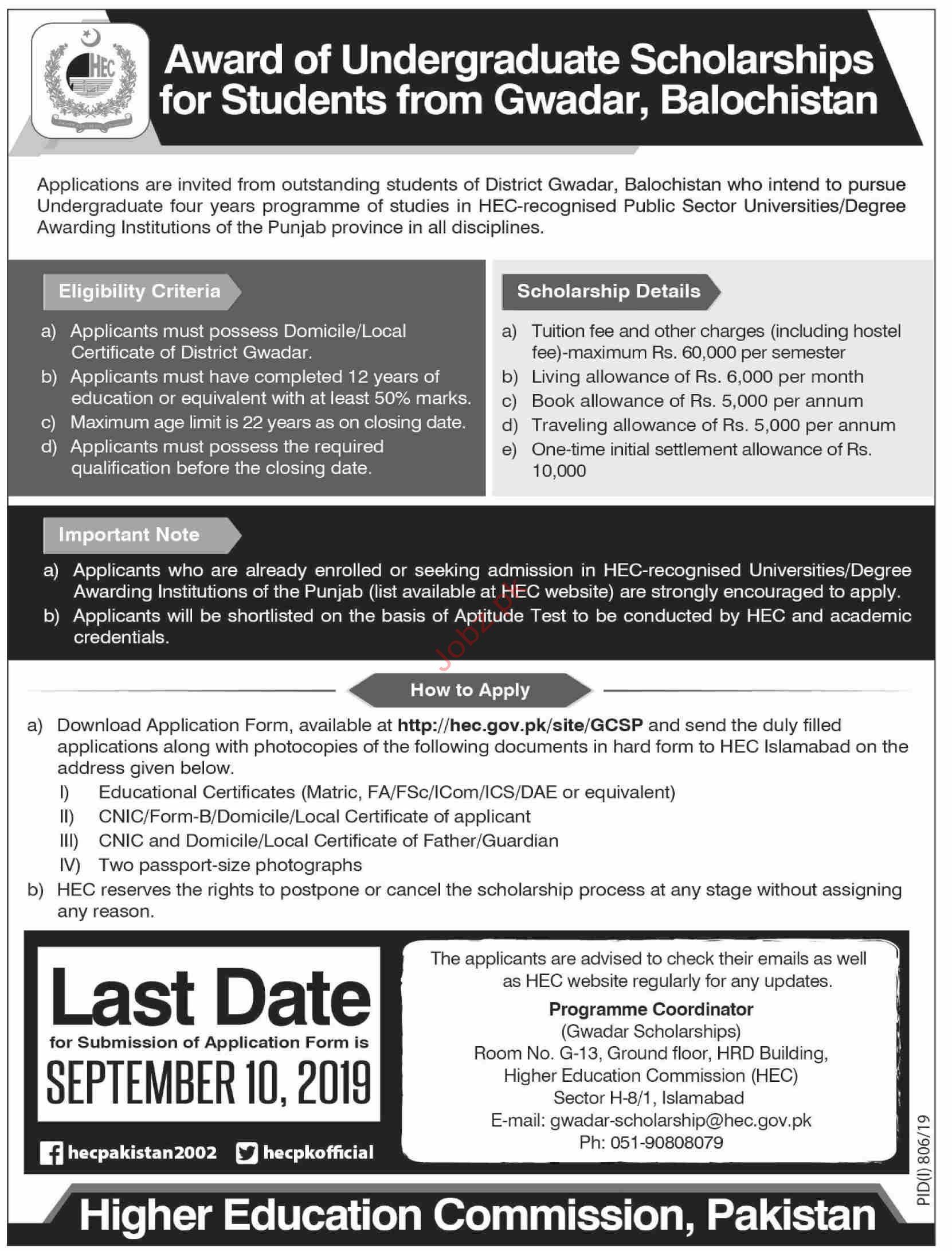 HEC Gwadar Undergraduate Scholarships Programs
