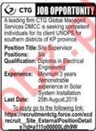 United Nation Development Programme Jobs For Site Supervisor