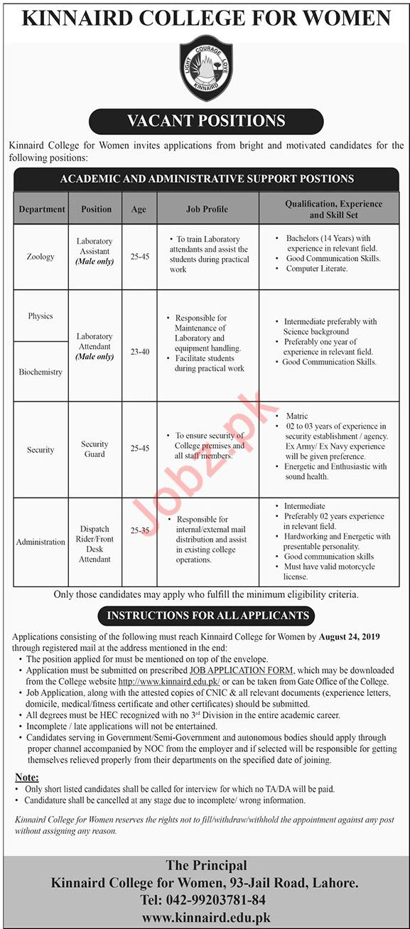 Kinnaird College For Women Lahore Jobs 2019