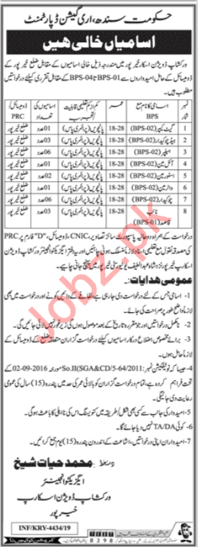 Irrigation Department Jobs 2019 in Khairpur