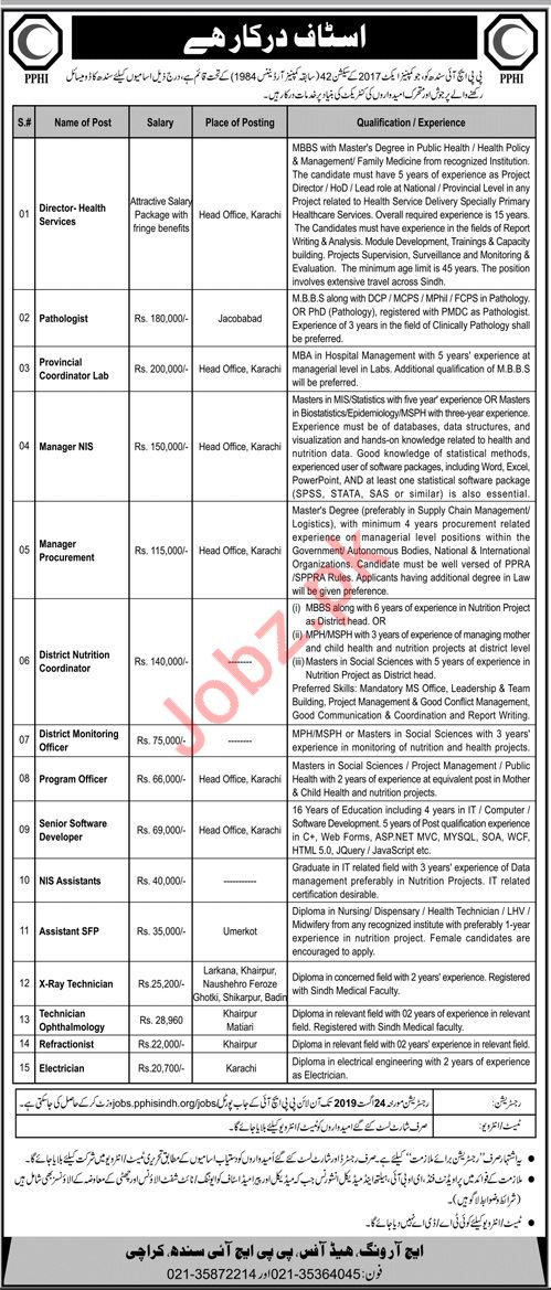 Peoples Primary Healthcare Initiative PPHI Sindh Jobs