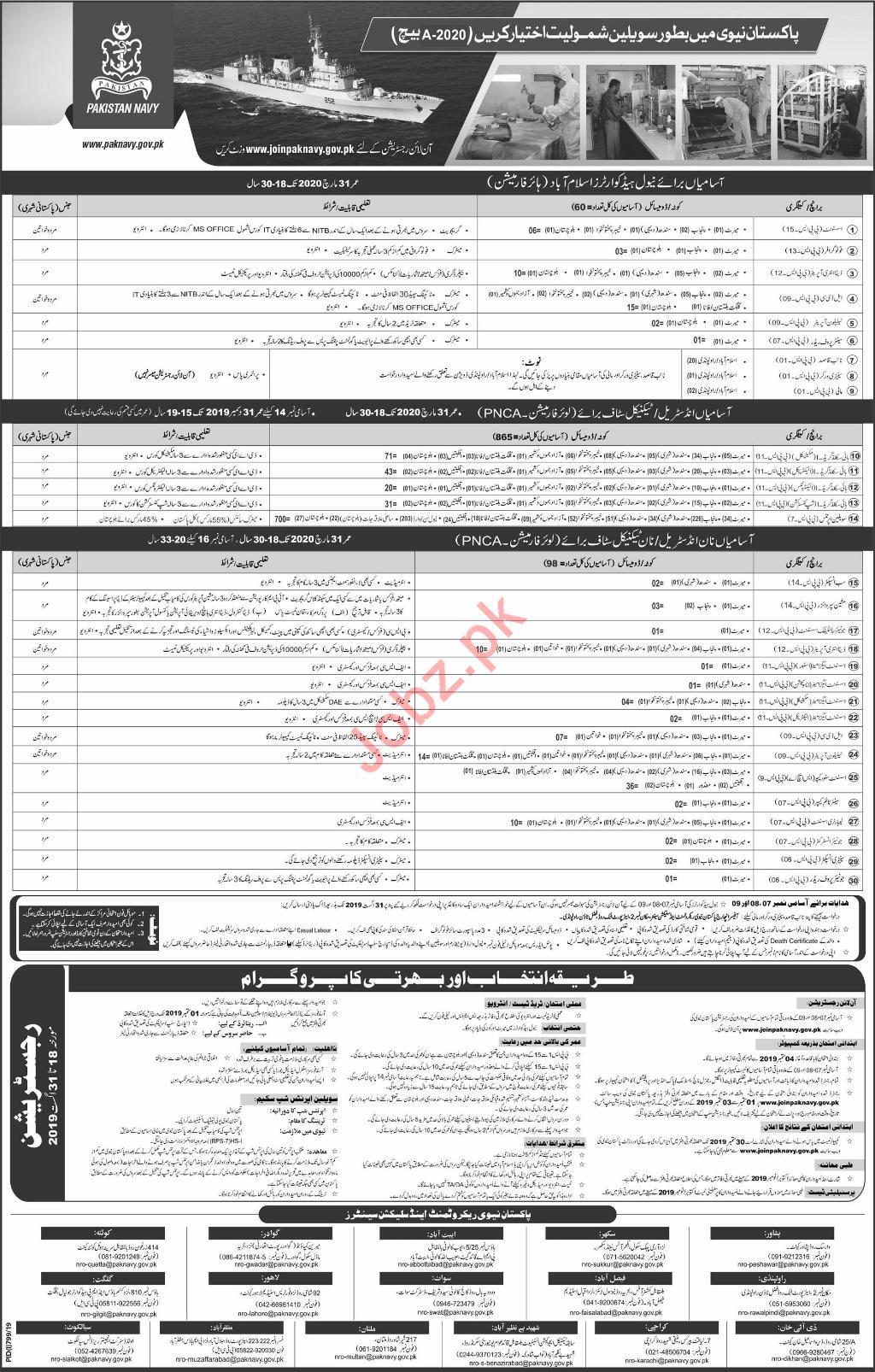 Join Pakistan Navy Batch A-2020 As Civilian