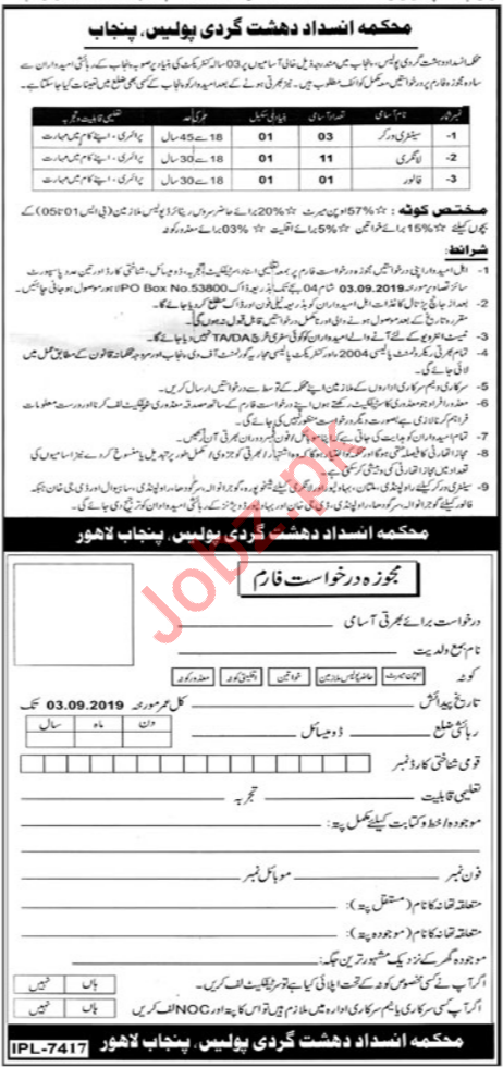 Anti Terrorism Police Department Jobs in Lahore