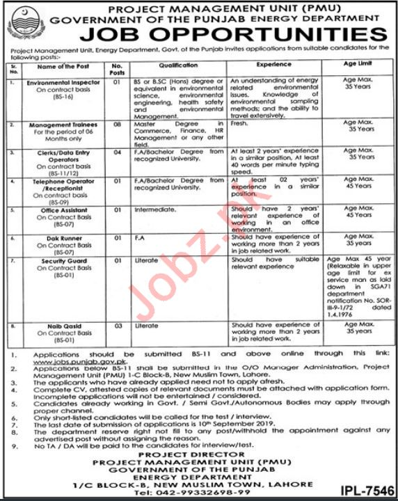 Government Of Punjab Energy Department Lahore Jobs 2019