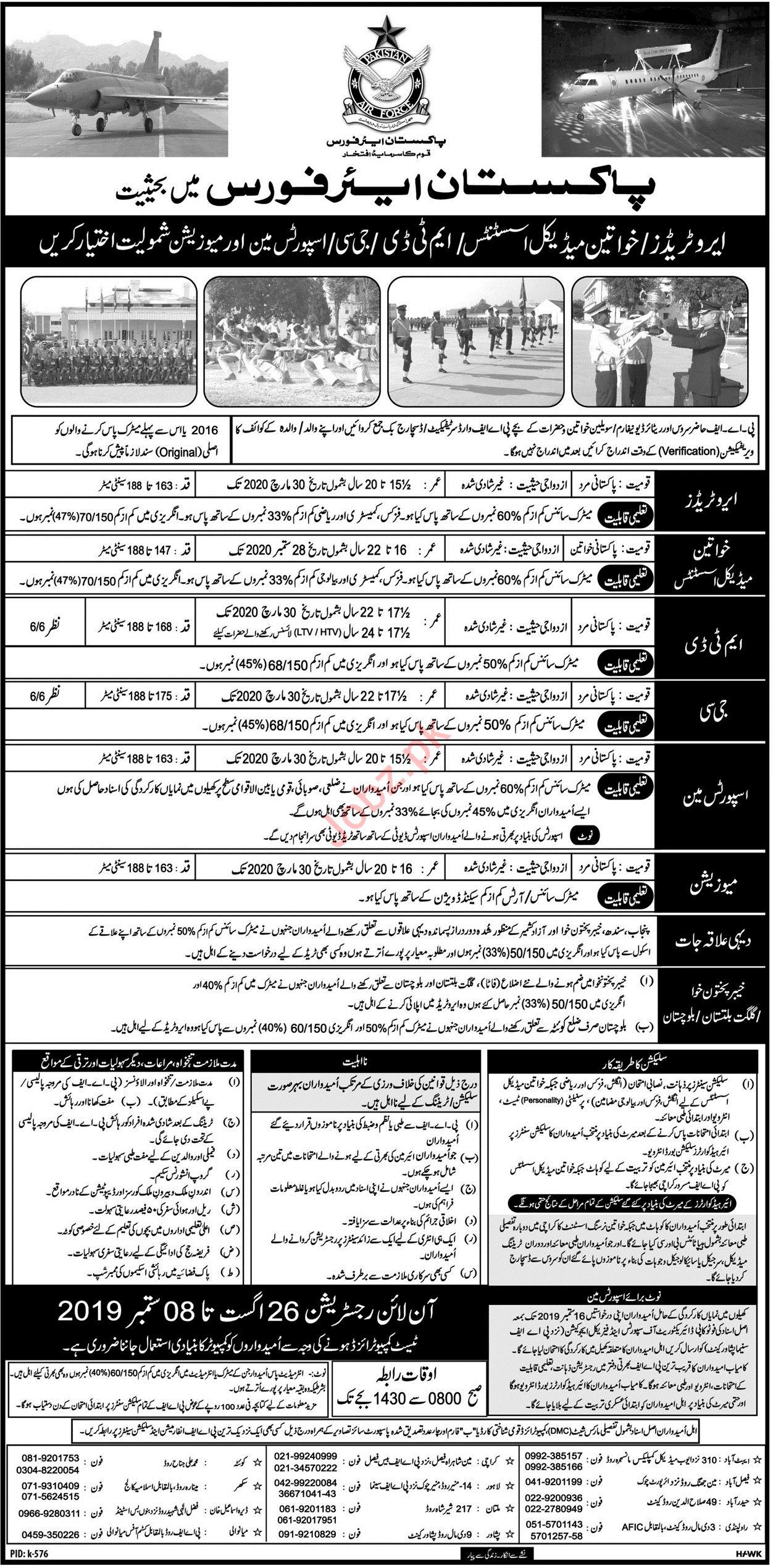 PAF Pakistan Air Force Jobs 2019