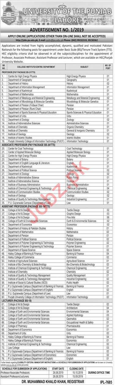 University of The Punjab Jobs 2019 in Lahore