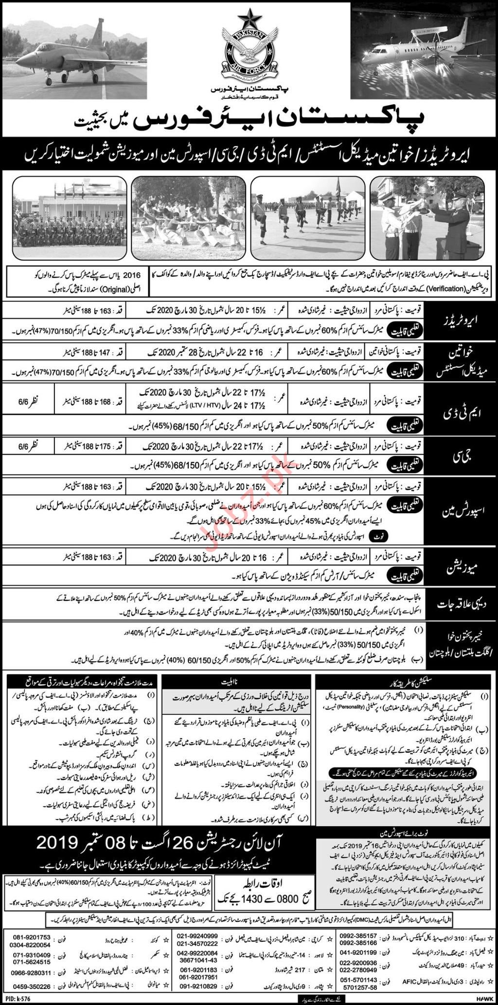 Join PAF Pakistan Air Force Jobs 2019