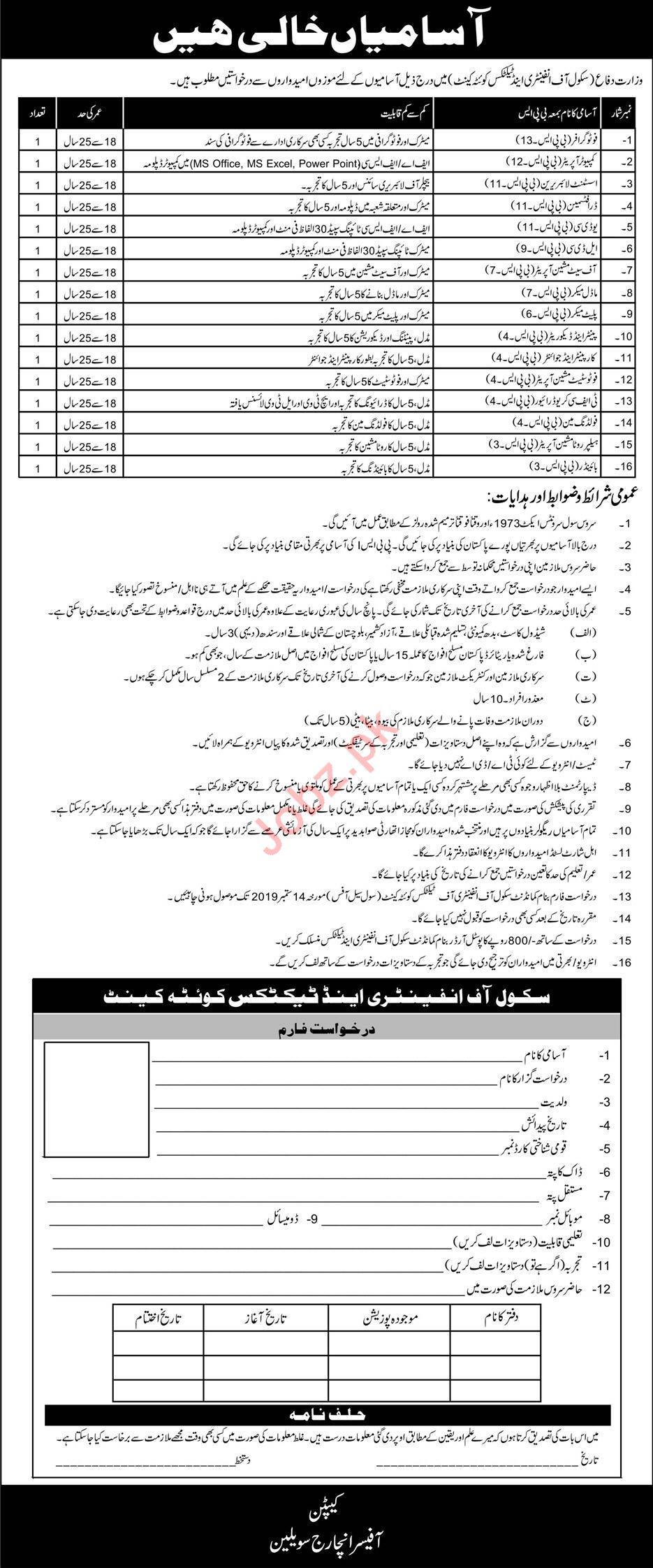 School Of Infantry & Tactics Quetta Jobs 2019