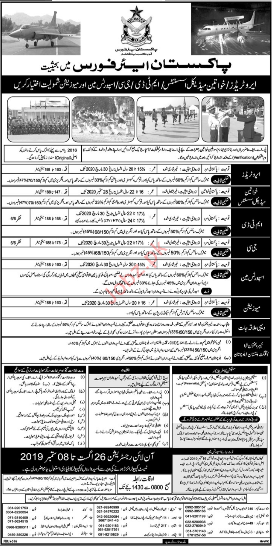 PAF Pakistan Air Force Jobs 2019