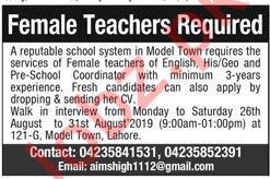 Teaching Staff Jobs For School in Lahore