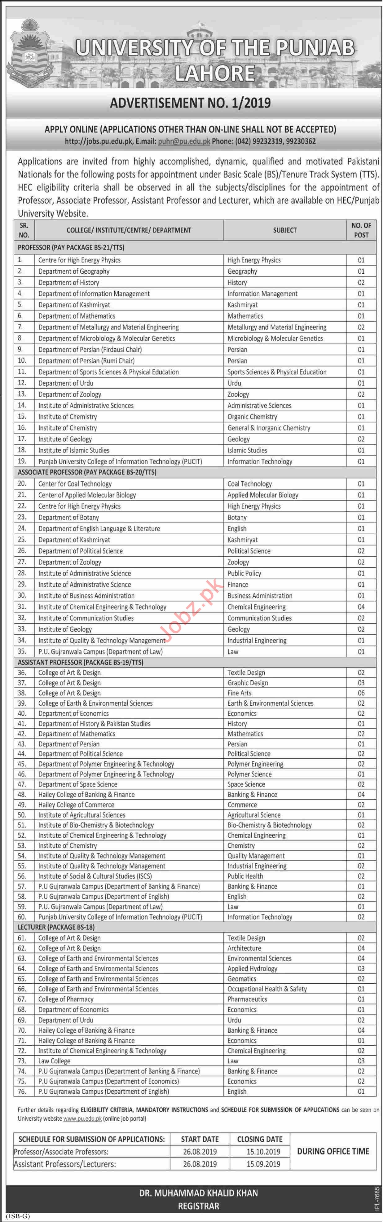 University of the Punjab PU Lahore Jobs for Professors