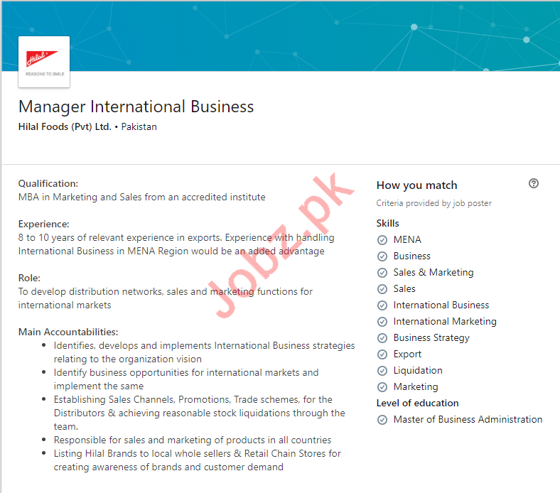 Manager International Business Job in Lahore