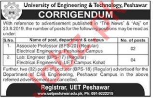 University of Engineering and Technology UET Peshawar Jobs